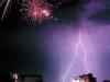 uwgb-fireworks
